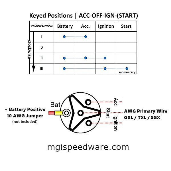 universal ignition key switch 4 position
