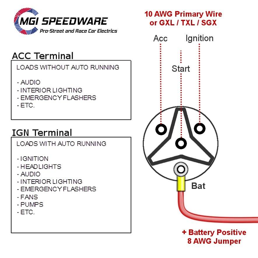 Indak Ignition Switch Wiring Diagram Fuse Wiring