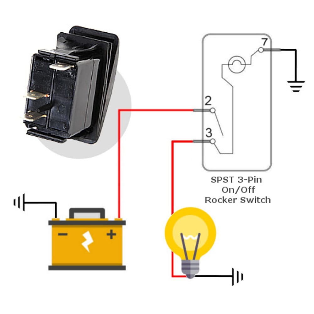 LED Marine Rocker Switch SPST On/Off on
