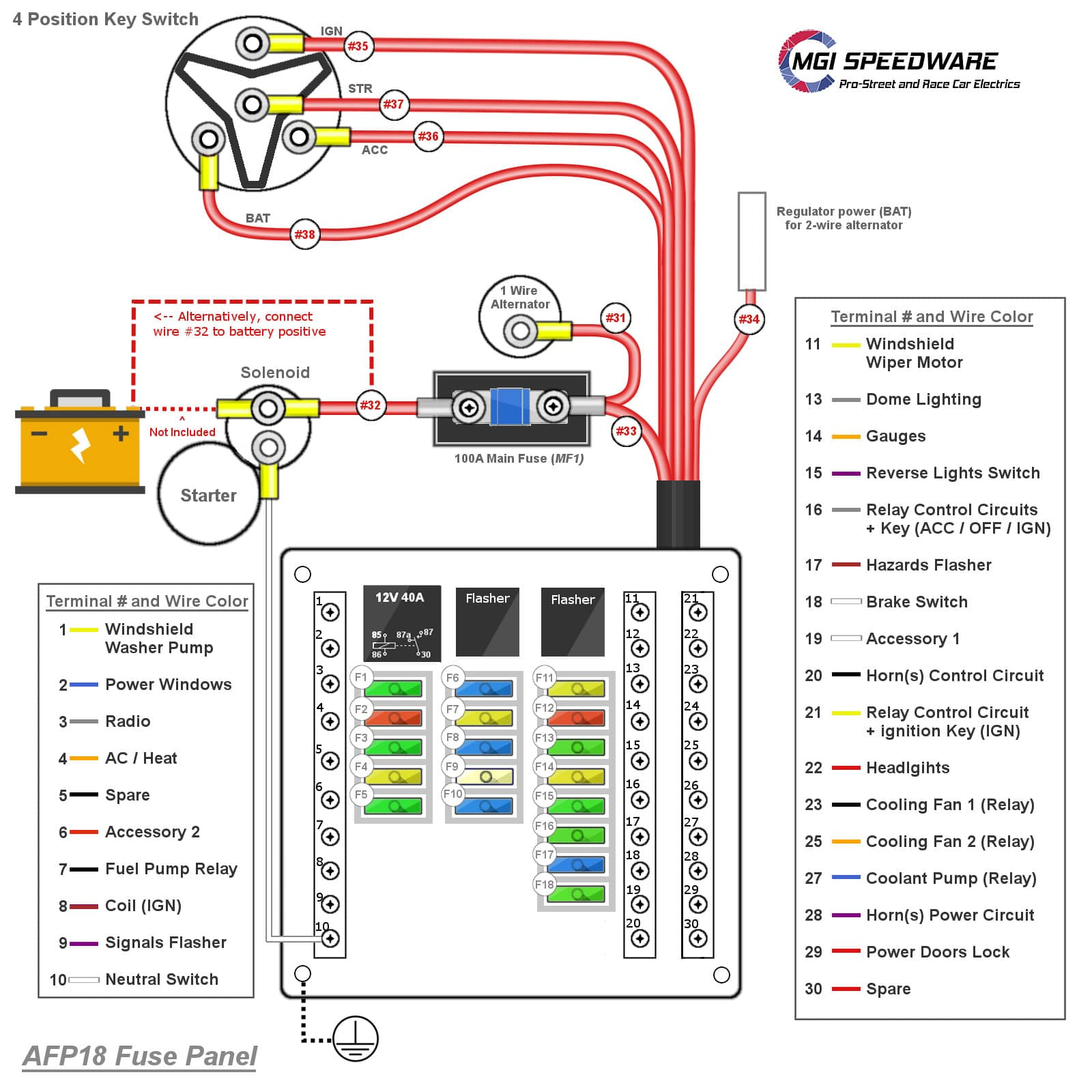 Universal Automotive Fuse Box With 18 Fuses Mgi Speedware Aftermarket Relay Afp18 Wiring Diagram