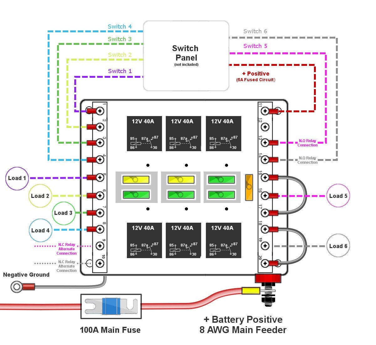 Lighting Relay Panel Wiring Diagram