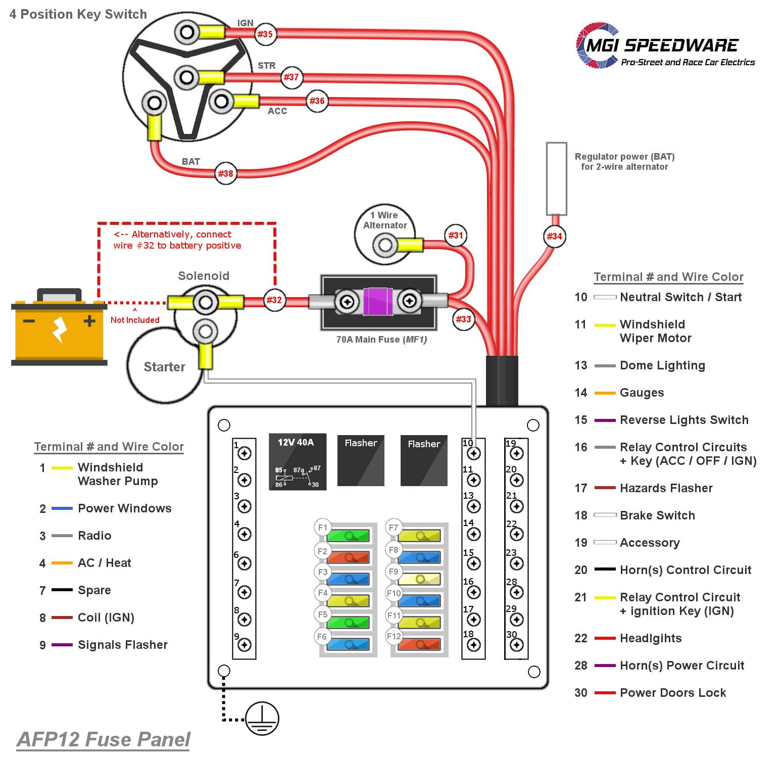 Engine Compartment Fuse Diagram Wiring Diagram