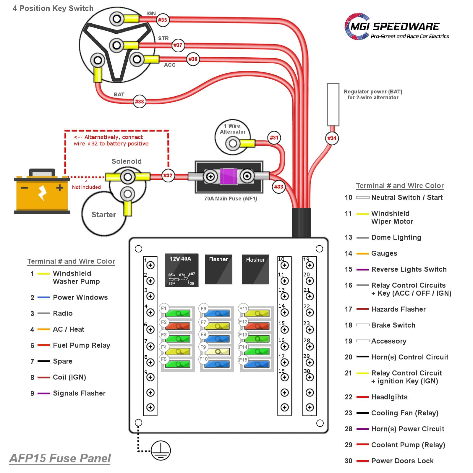 Wire Schemes Guides And Manuals 12v Automotive Electrical Control Mgi Speedware Afp15 Connection Wiring Drawings For An 15 Fuse Panel