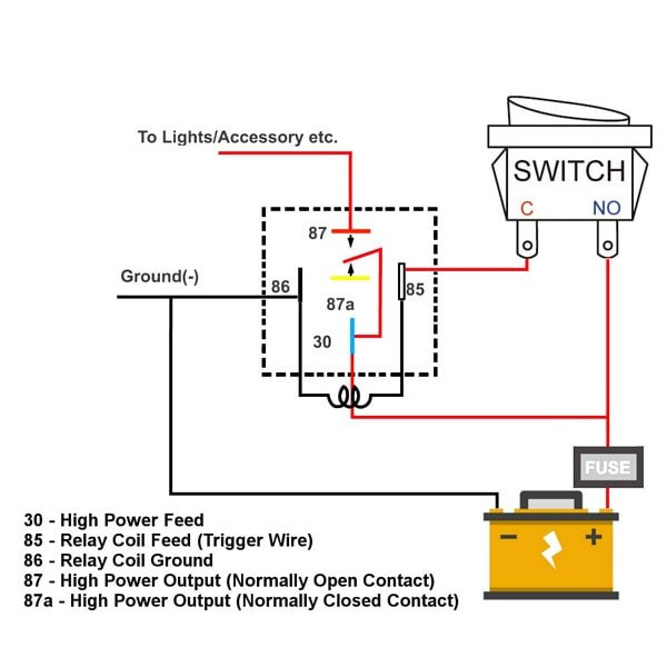 Cube Relay Wiring Diagram from mgispeedware.com