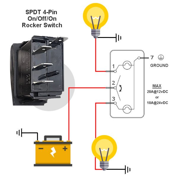 SPDT Marine Rocker Switch On-Off-On | MGI SpeedWareMGI SpeedWare