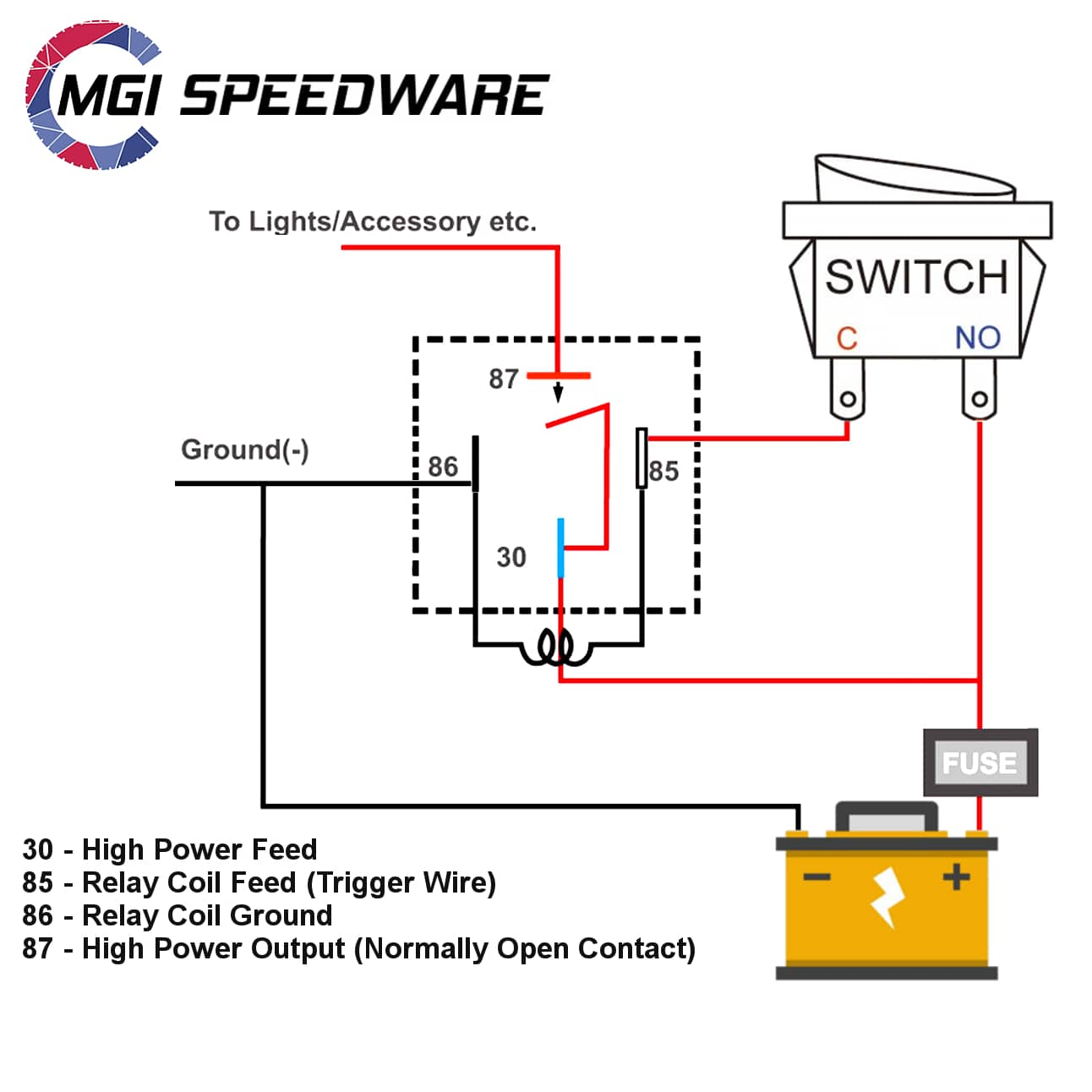 Automotive Fused Relay 40A SPST | MGI SpeedWareMGI SpeedWare