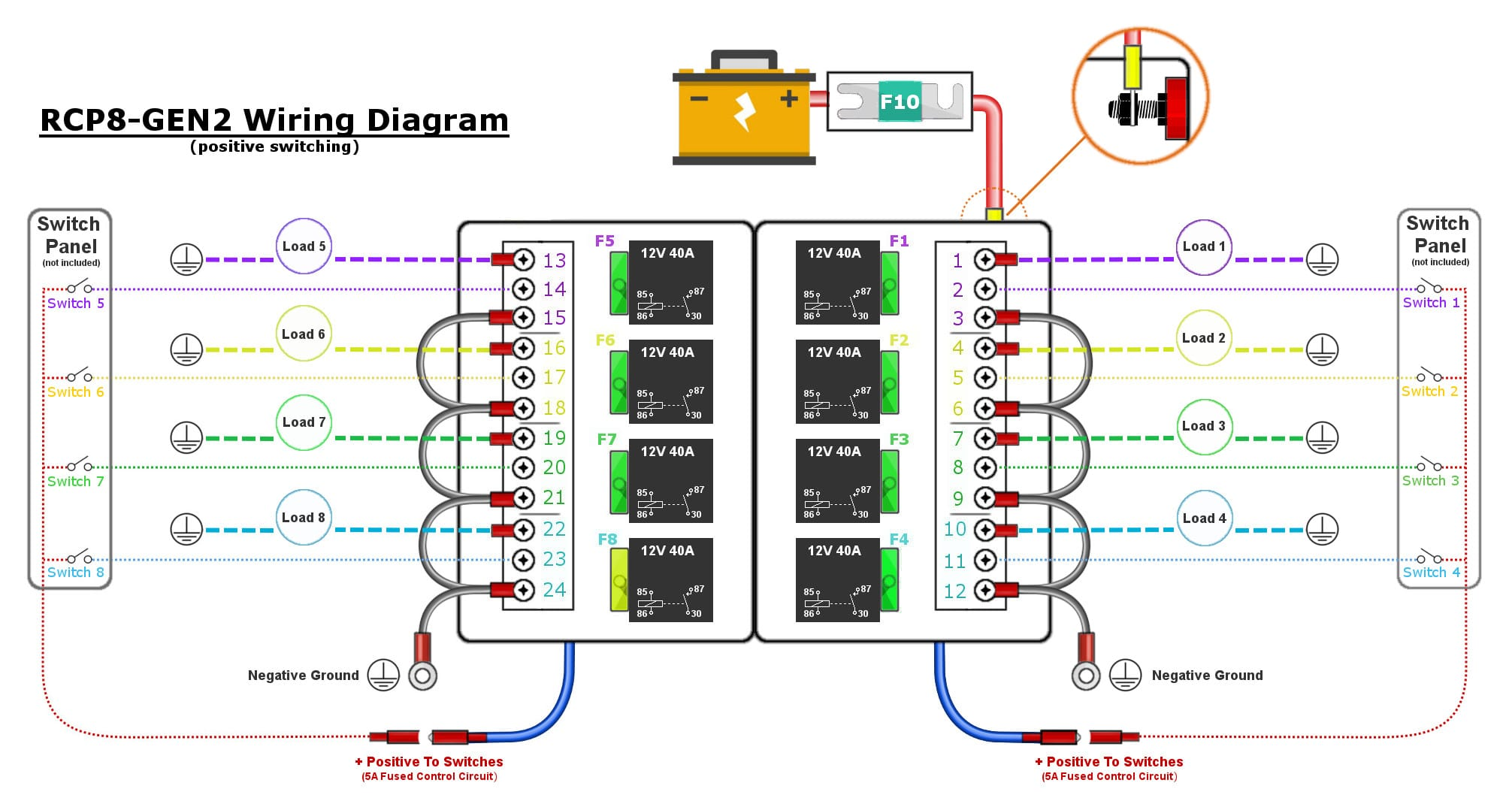 automotive wiring diagram labeled    automotive    relay panels     choose 4  6  or 8 relays mgi     automotive    relay panels     choose 4  6  or 8 relays mgi