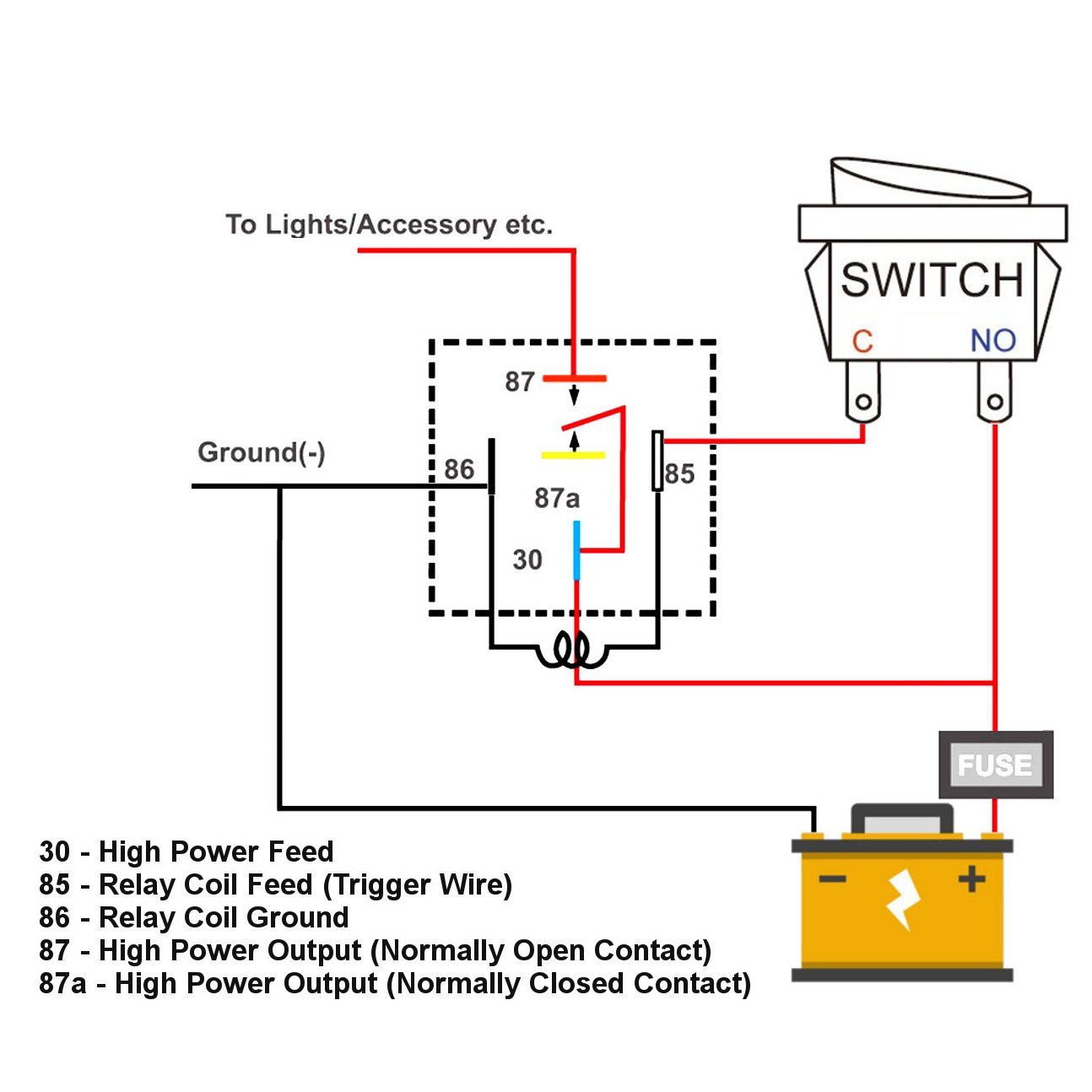 Omron Relay Wiring Diagram from mgispeedware.com