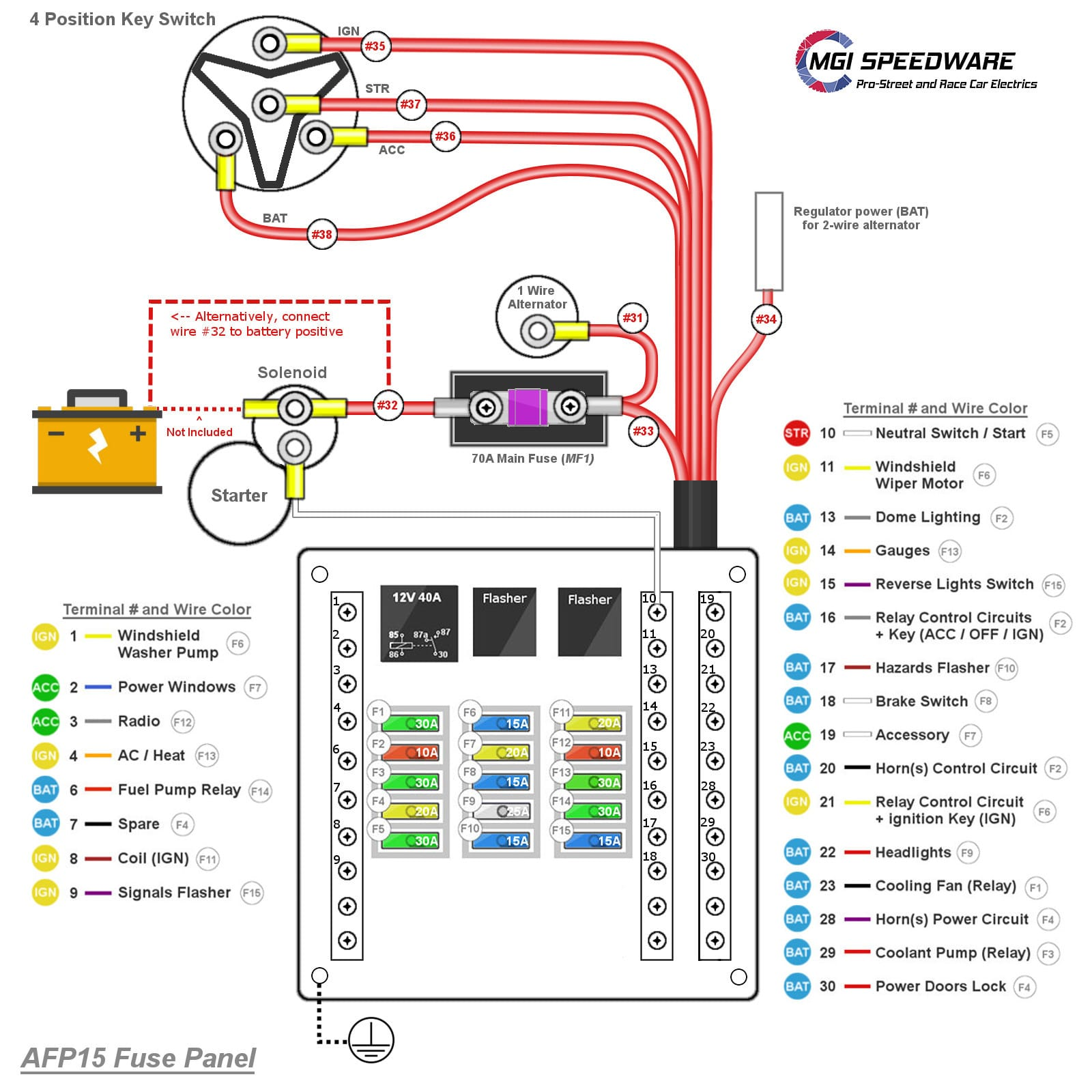 Basic Wiring Click For Details Wiring Diagram With Accessory And