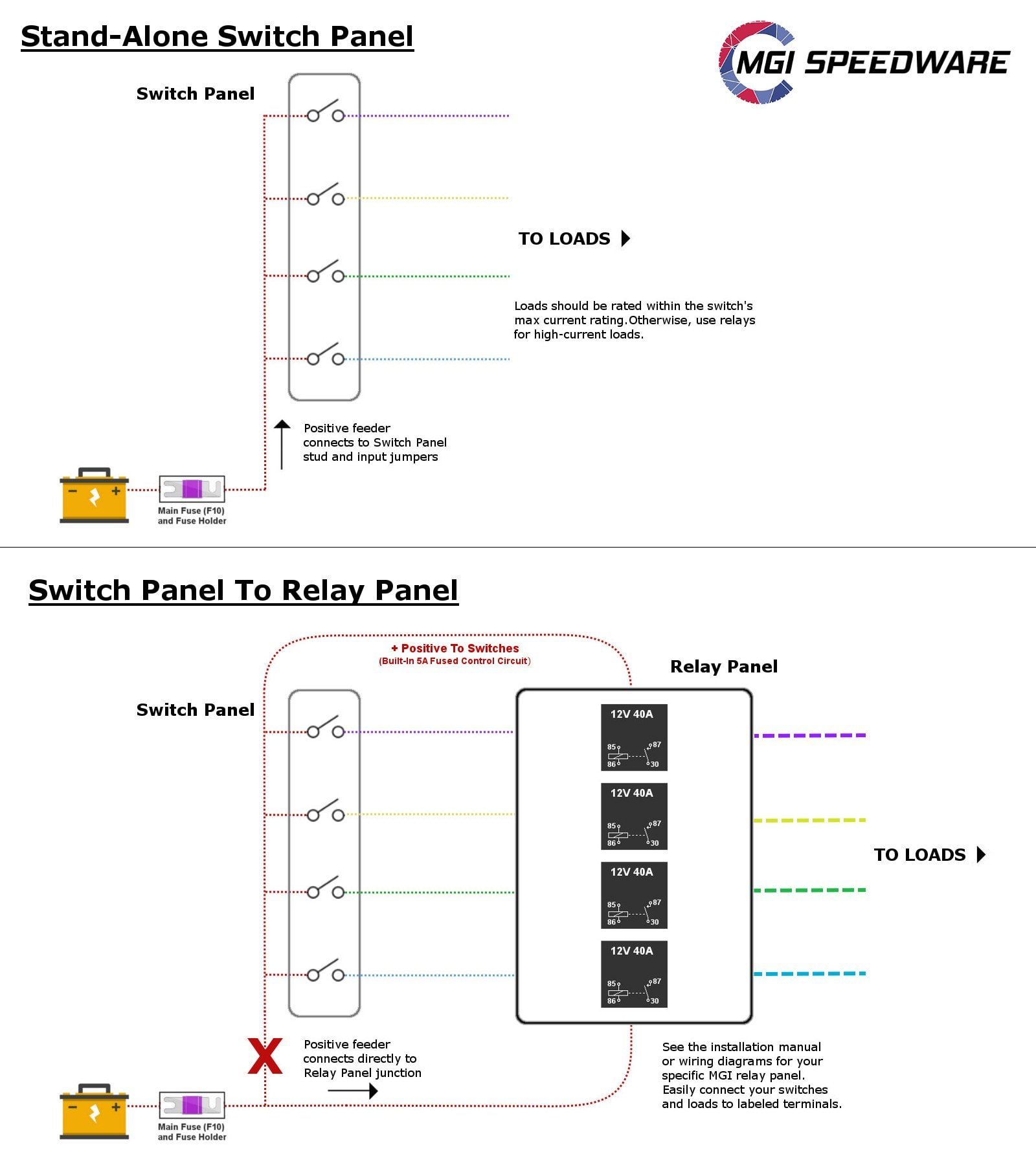 Panel In Addition Marine Fuse Block Wiring Diagram On 12 Volt Marine