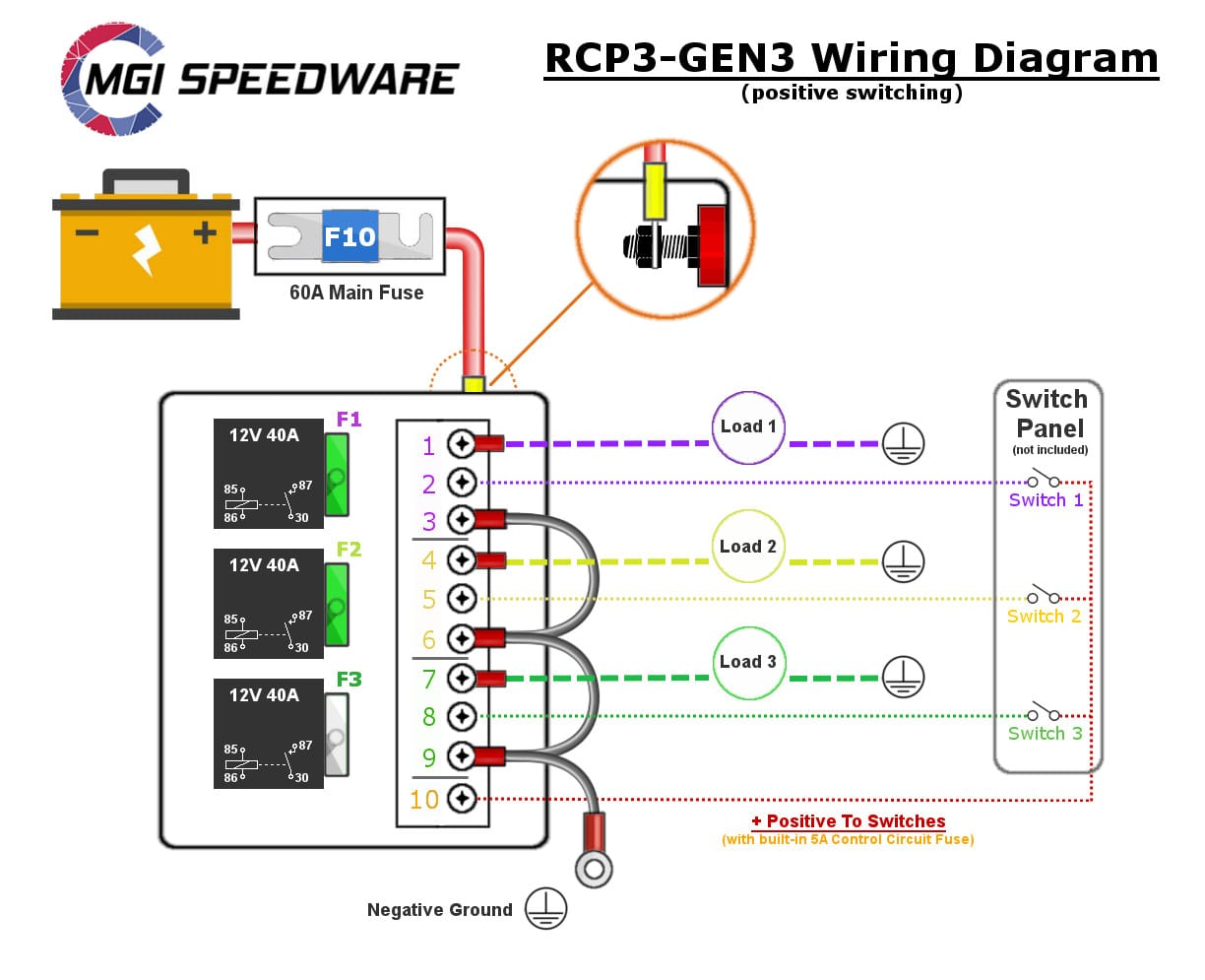 Automotive Relay Panels Choose 3 4 6 Or 8 Relays Mgi Speedware