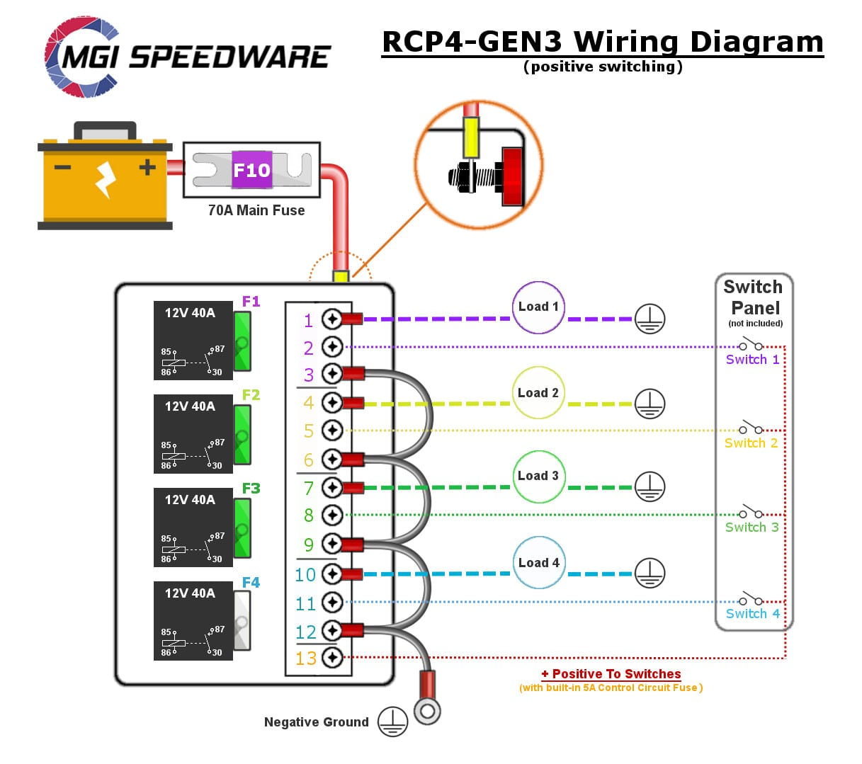 [DIAGRAM_38ZD]  Automotive Relay Panels — Choose 3, 4, 6, or 8 Relays | MGI SpeedWare | 12 Relay Wiring Diagram |  | MGI SpeedWare