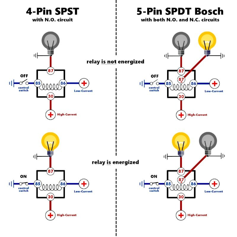 Diagram  4 Pin Relay Vs 5 Pin Relay 4 Pin Relay And 5 Pin Relay Wiring Diagram Full Version Hd